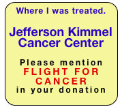 Where I was treated.